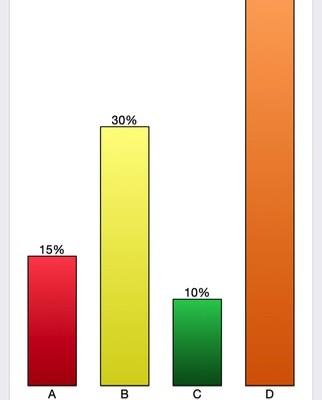 wykres-na-wyswietlaczu-322x400 System głosowania na tabletach