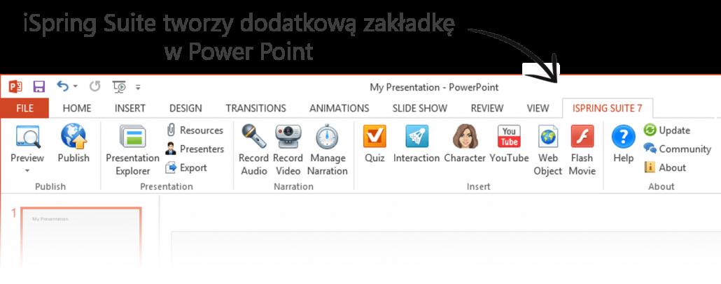 dodatkowa-zakladka-w-power-point-1030x407 Jak przygotować szkolenie e-learningowe w Power Point za pomocą iSpring Suite?