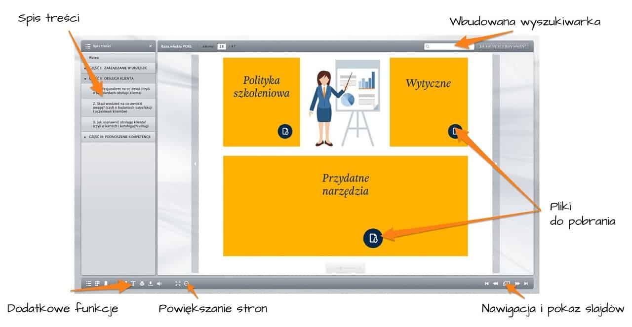 baza-wiedzy-schemat Interaktywne bazy wiedzy pdf