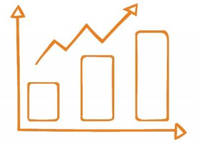 analiza-dzialan-1-1-400x291 Marketing Internetowy