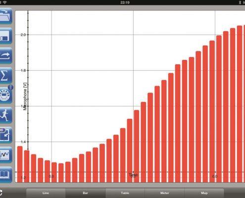 Wykres słupkowy w Giolab